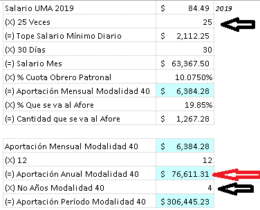 Cantidad A Pagar En Modalidad 40 A Tope Año 2019